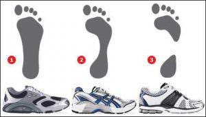 morphologie chaussures Running et Trail
